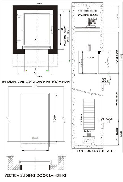 Welcome to omex elevator for Dumbwaiter design plans