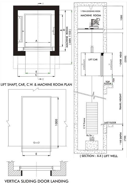 hospital lift dimensions - 434×641