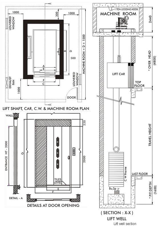 hospital lift dimensions - 555×823